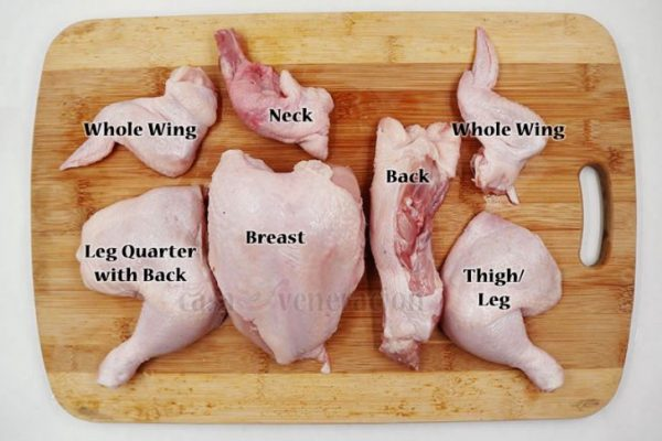 Parts of a chicken